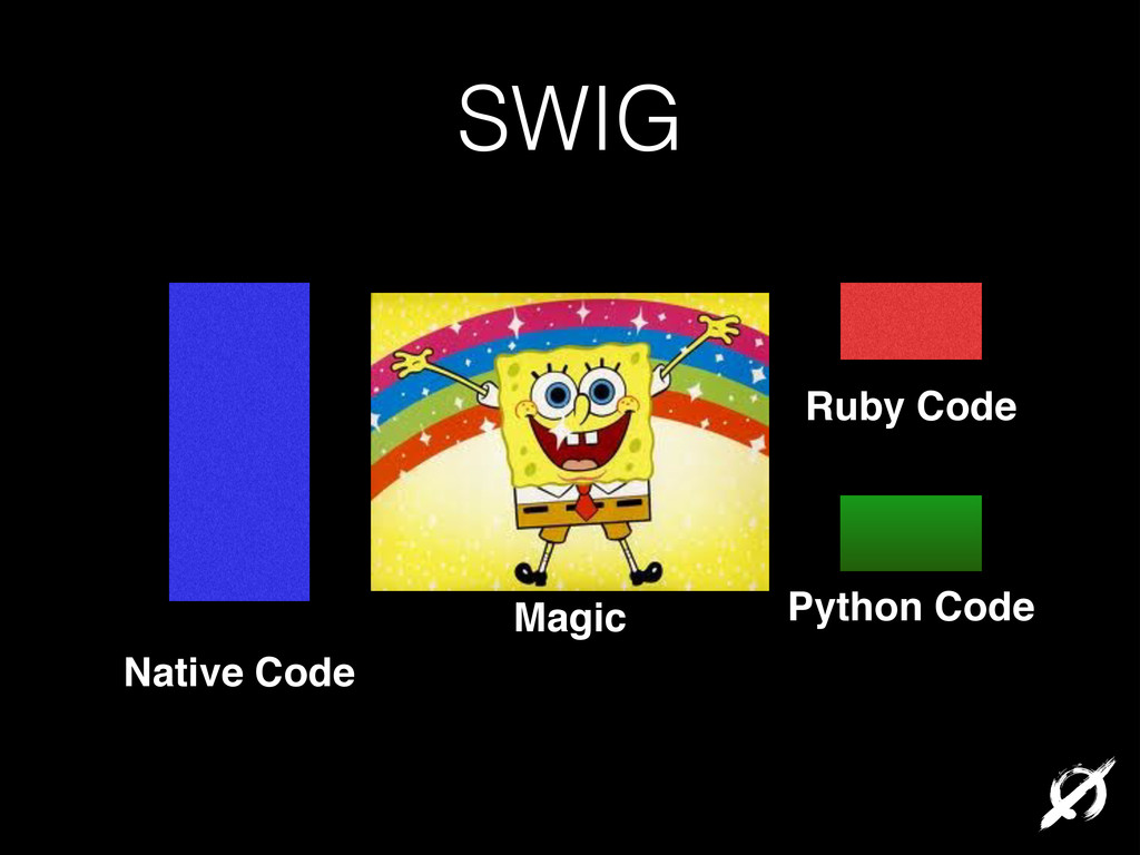 SWIG Native Code Ruby Code Magic Python Code