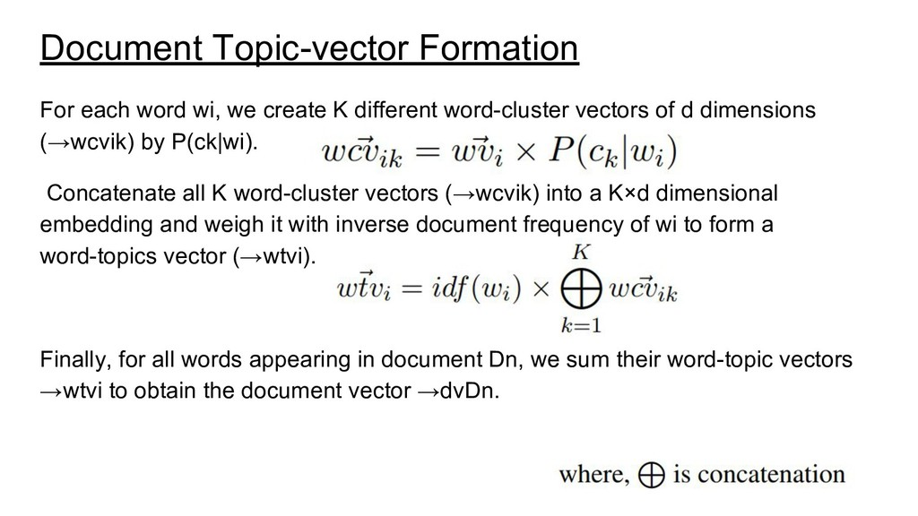 Document Topic-vector Formation For each word w...