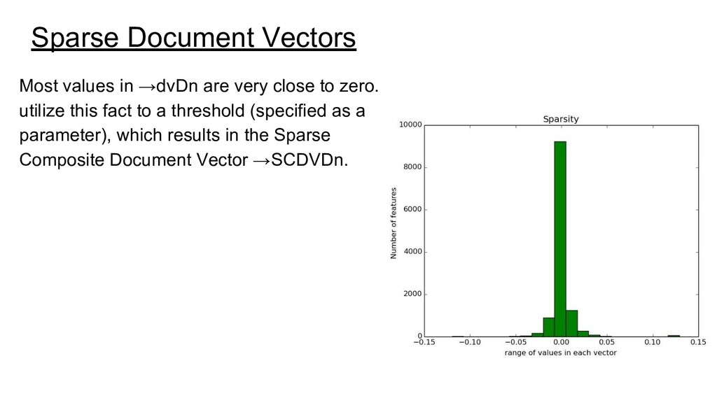 Sparse Document Vectors Most values in →dvDn ar...