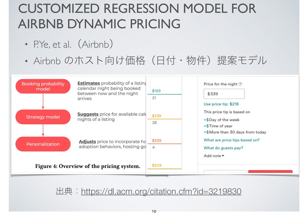 CUSTOMIZED REGRESSION MODEL FOR AIRBNB DYNAMIC ...