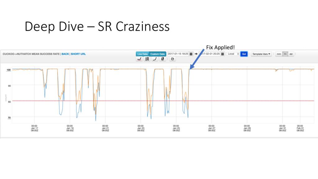 Deep Dive – SR Craziness Fix Applied!