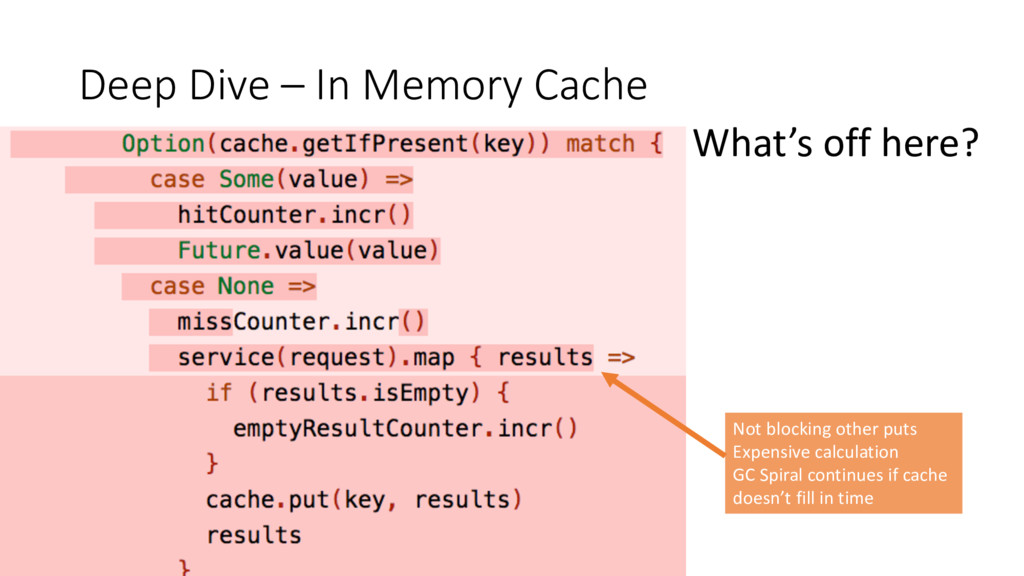 Deep Dive – In Memory Cache What's off here? No...