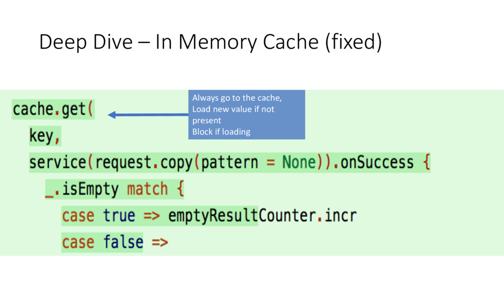 Deep Dive – In Memory Cache (fixed) Always go t...
