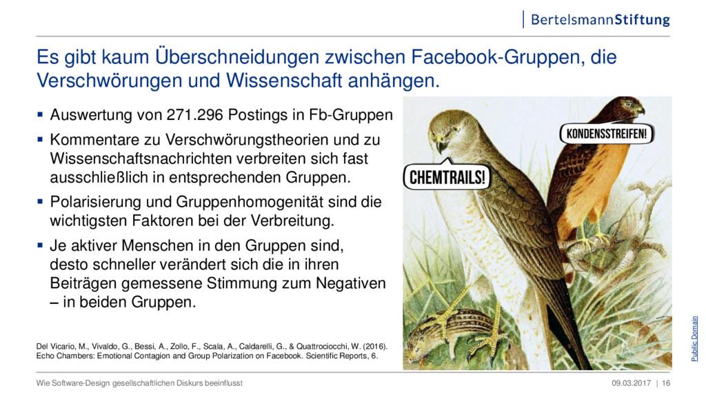  Auswertung von 271.296 Postings in Fb-Gruppen...