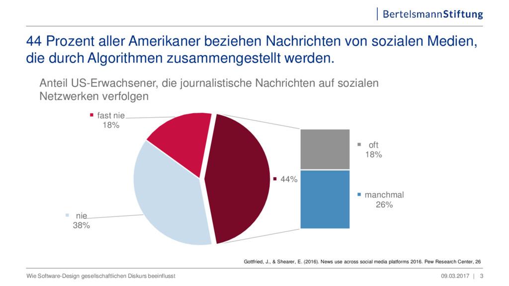 44 Prozent aller Amerikaner beziehen Nachrichte...