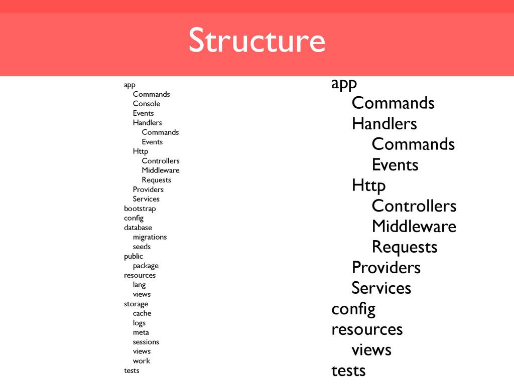 Structure app Commands Handlers Commands Events...