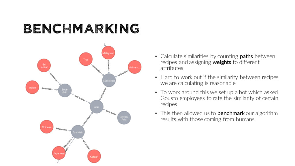 BENCHMARKING • Calculate similarities by counti...