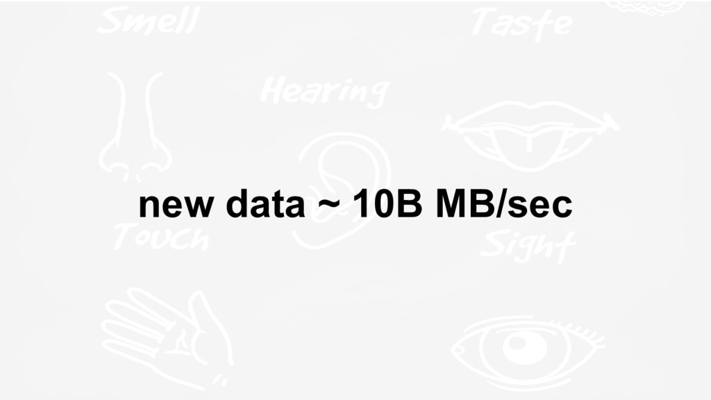 new data ~ 10B MB/sec