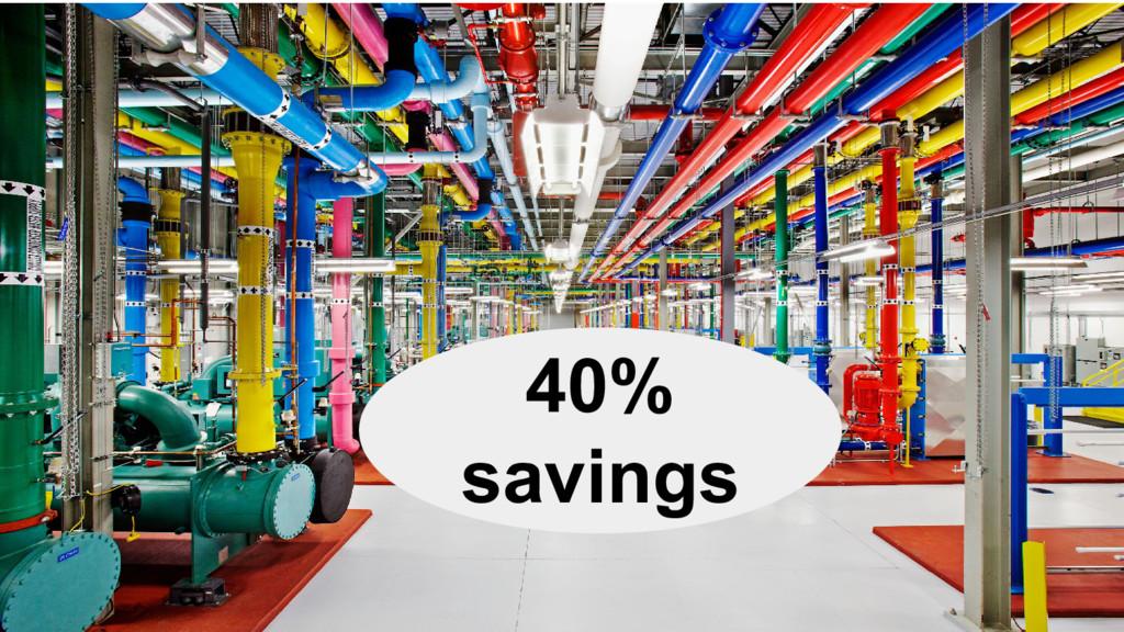 @nyghtowl 40% savings