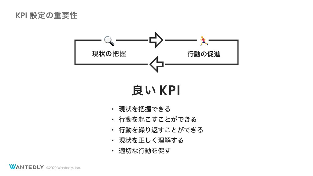 ©2020 Wantedly, Inc. KPI ઃఆͷॏཁੑ ྑ͍ KPI w ݱঢ়ΛѲ...