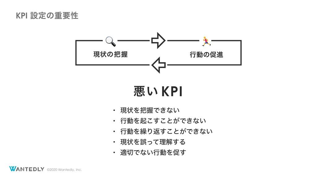 ©2020 Wantedly, Inc. ѱ͍ KPI w ݱঢ়ΛѲͰ͖ͳ͍ w ߦಈΛ...