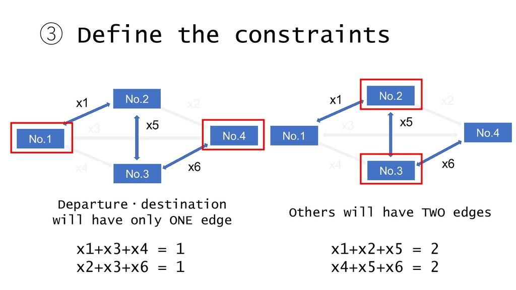 ③ Define the constraints Departure・destination ...