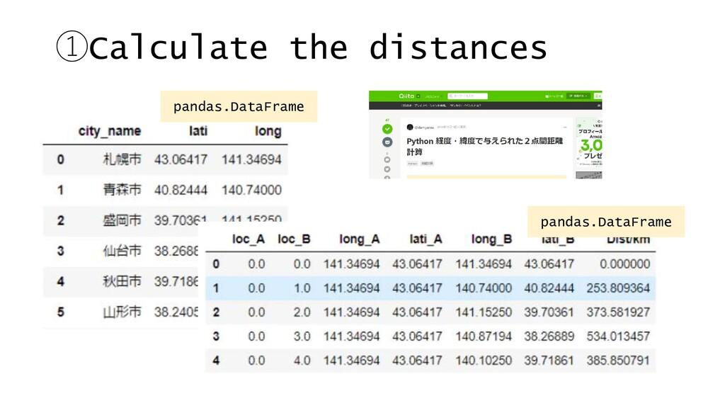 ①Calculate the distances pandas.DataFrame panda...