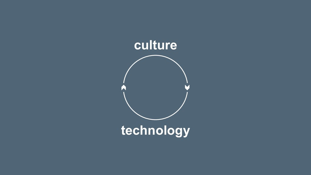 technology culture