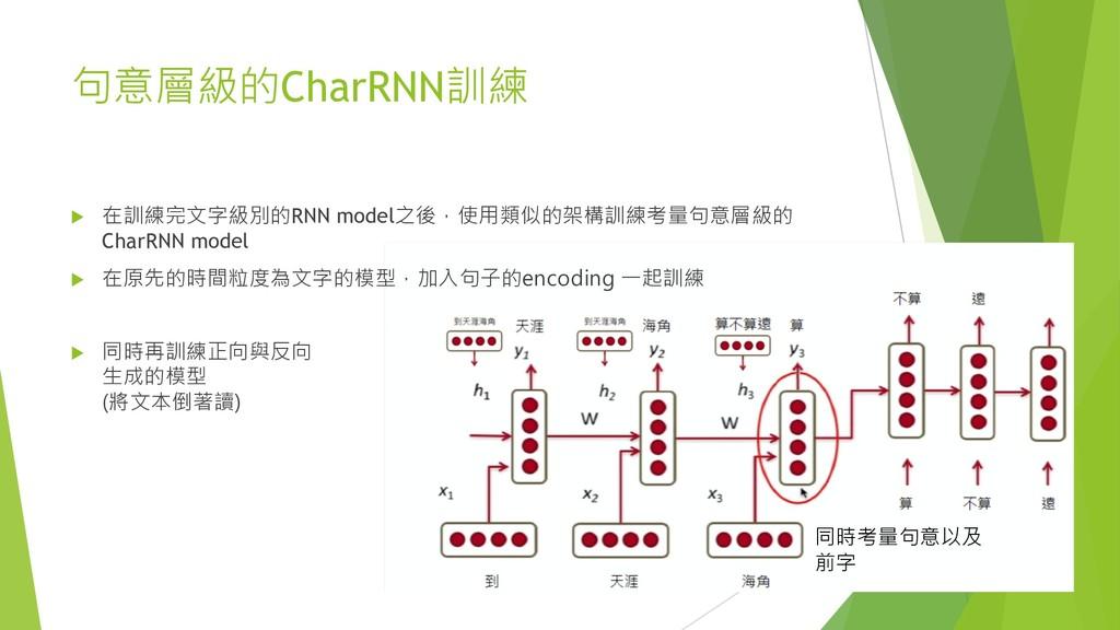 CharRNN u RNN model ( CharRNN model u ( ) u