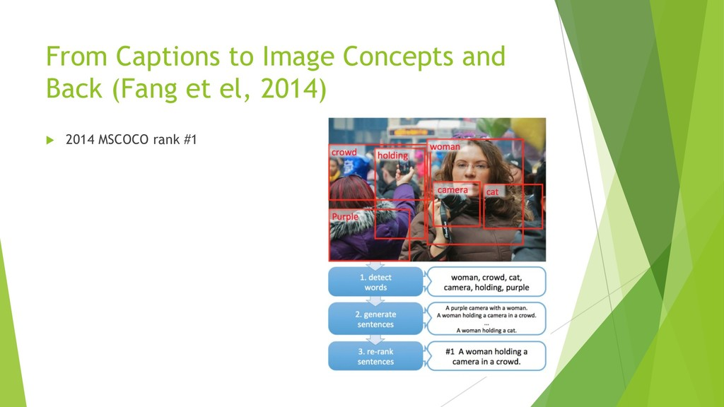 From Captions to Image Concepts and Back (Fang ...