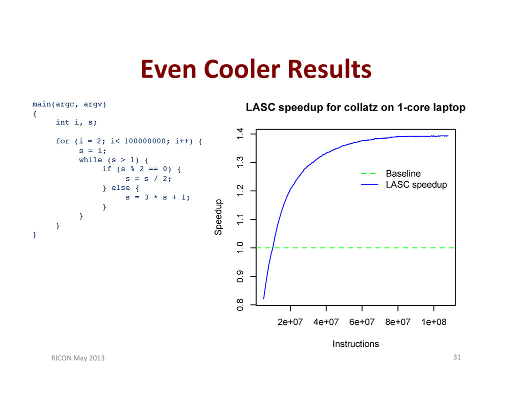 Even	