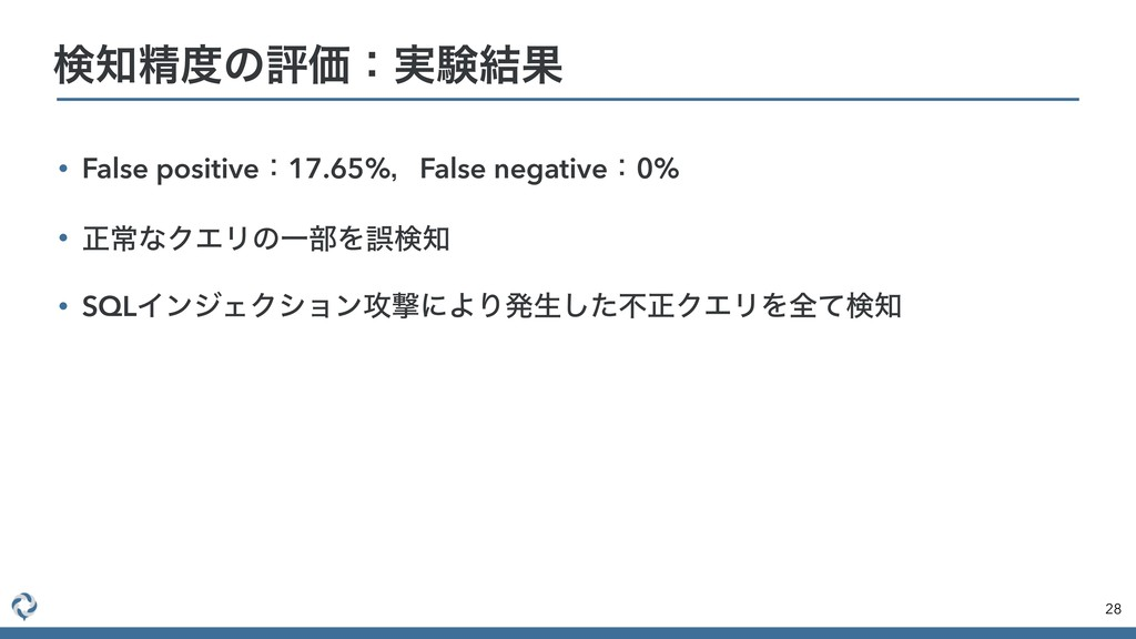 • False positiveɿ17.65%ɼFalse negativeɿ0% • ਖ਼ৗͳ...