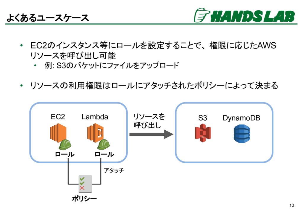 10 よくあるユースケース EC2 Lambda S3 DynamoDB ロール • EC2の...