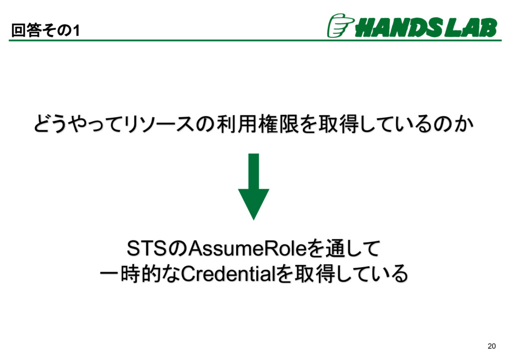 20 回答その1 どうやってリソースの利用権限を取得しているのか STSのAssumeRole...