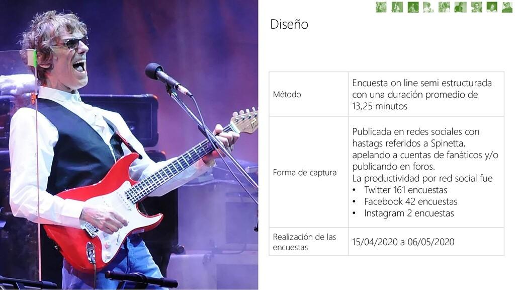 Diseño Método Encuesta on line semi estructurad...