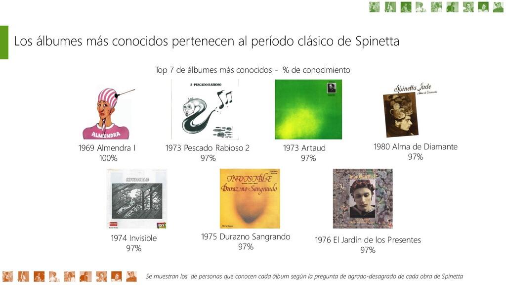 1969 Almendra I 100% 1973 Pescado Rabioso 2 97%...