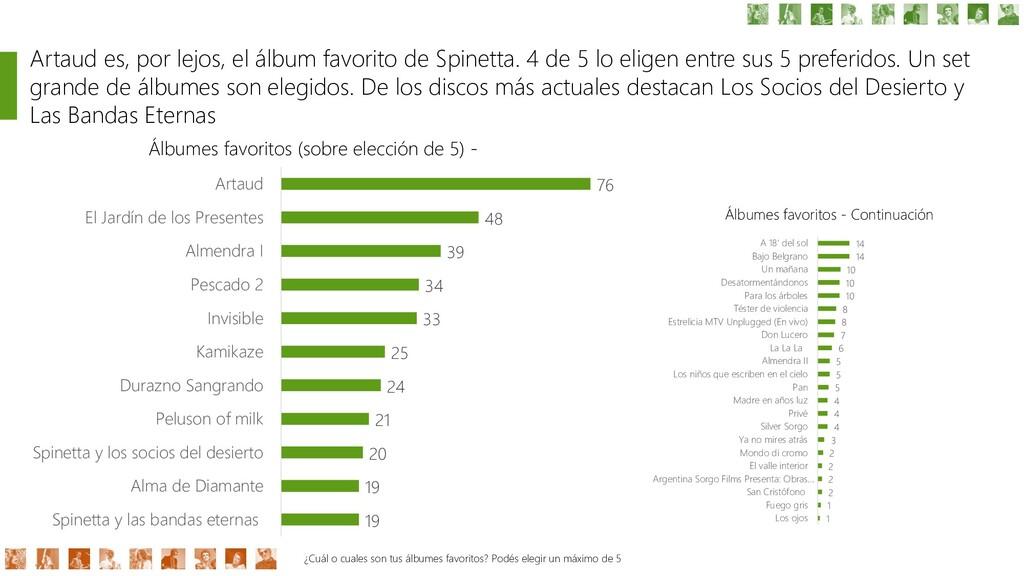 Artaud es, por lejos, el álbum favorito de Spin...
