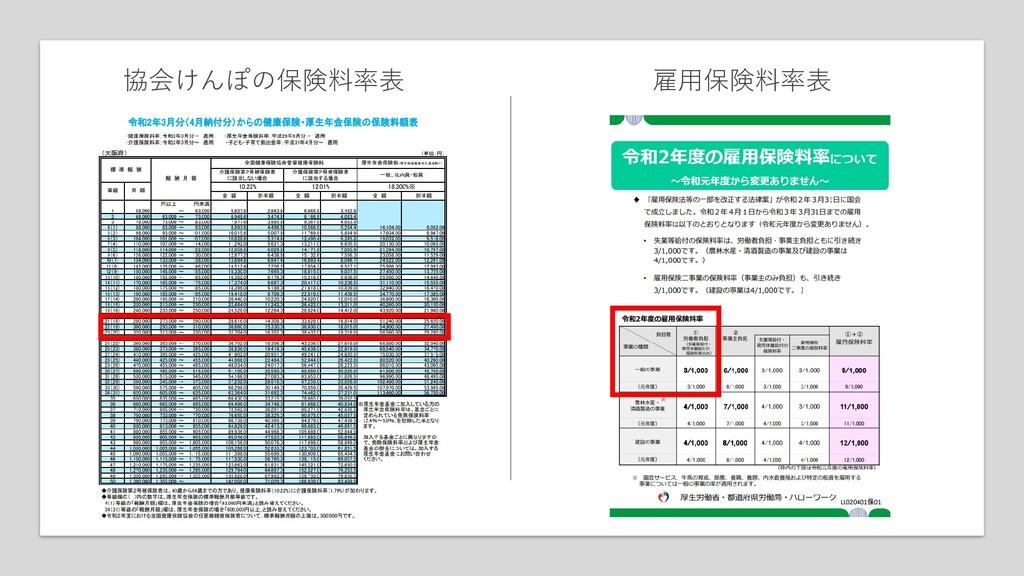 協会けんぽの保険料率表 雇用保険料率表