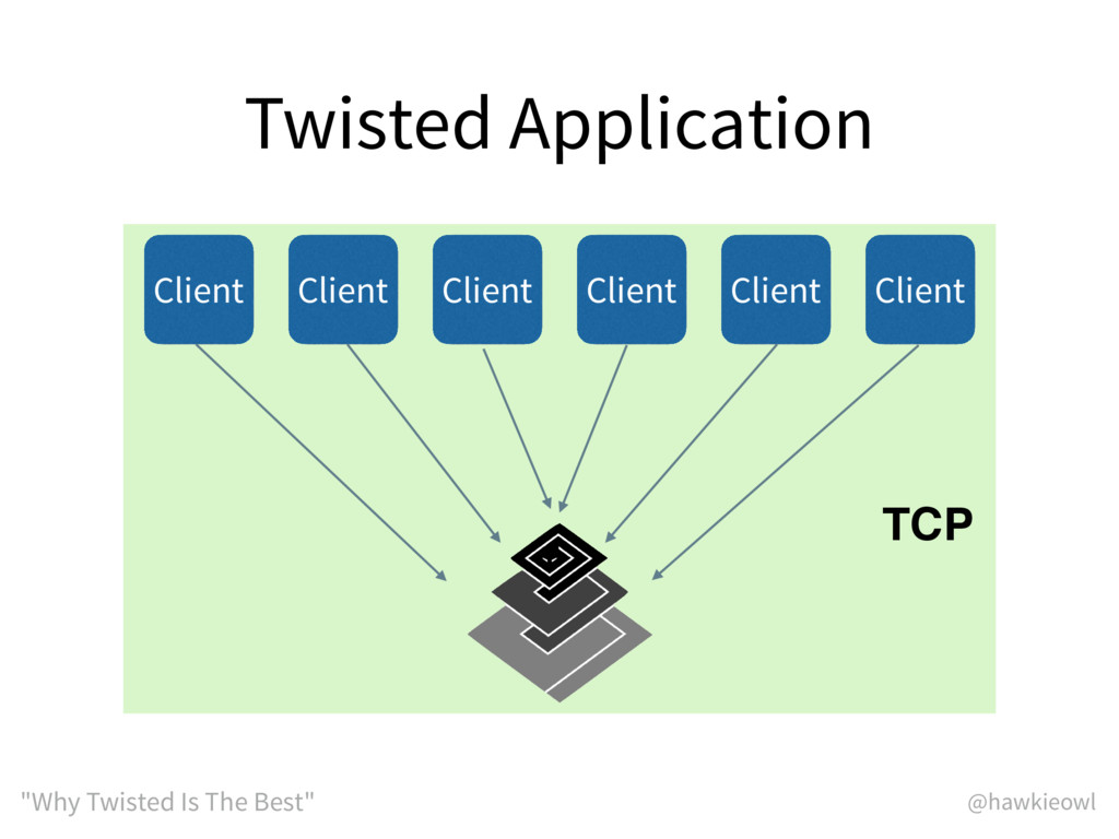 """@hawkieowl """"Why Twisted Is The Best"""" TCP Twiste..."""