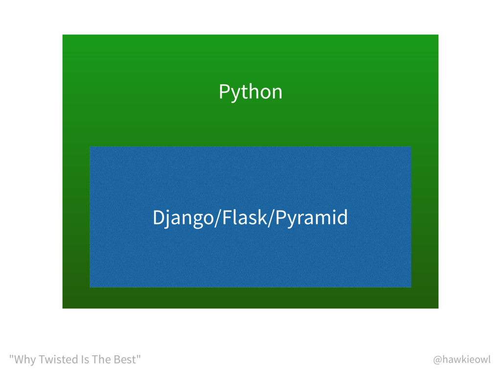 "@hawkieowl ""Why Twisted Is The Best"" Python Dja..."