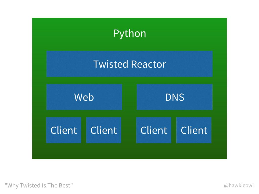"@hawkieowl ""Why Twisted Is The Best"" Python Twi..."