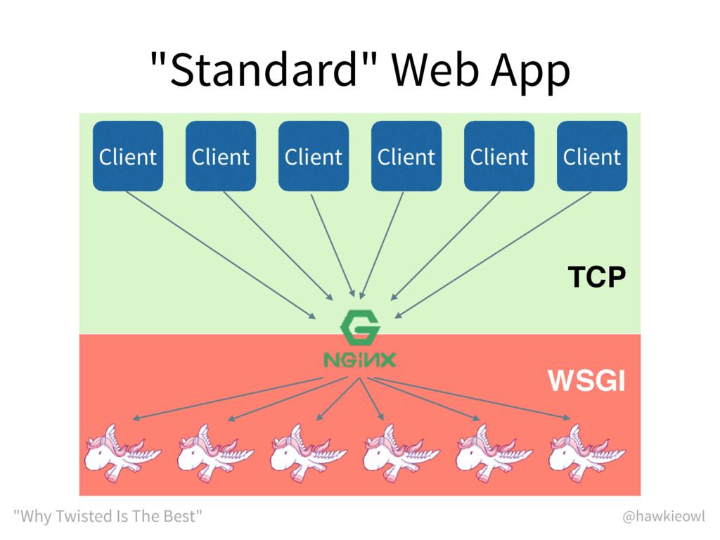 "@hawkieowl ""Why Twisted Is The Best"" WSGI TCP ""..."