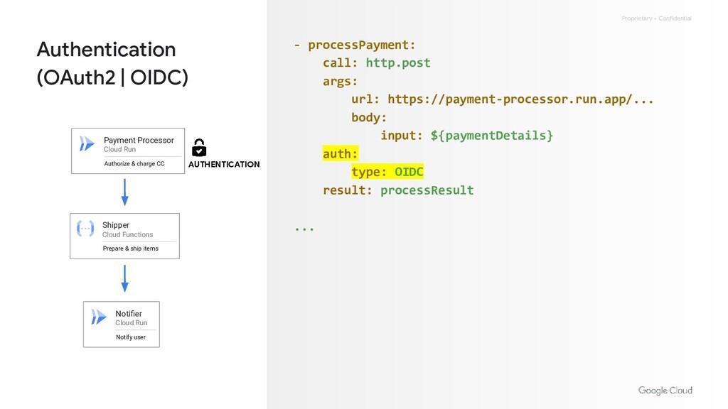 Proprietary + Confidential Authentication (OAut...