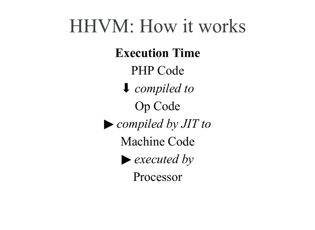 HHVM: How it works Execution Time PHP Code ⬇ co...