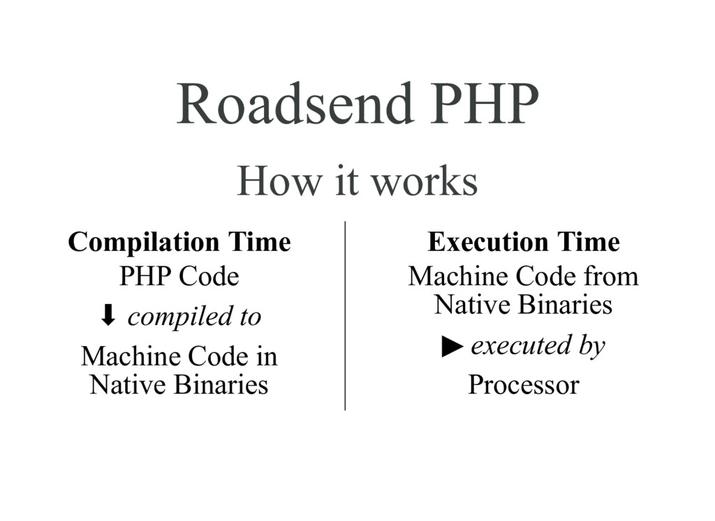Roadsend PHP How it works Compilation Time PHP ...