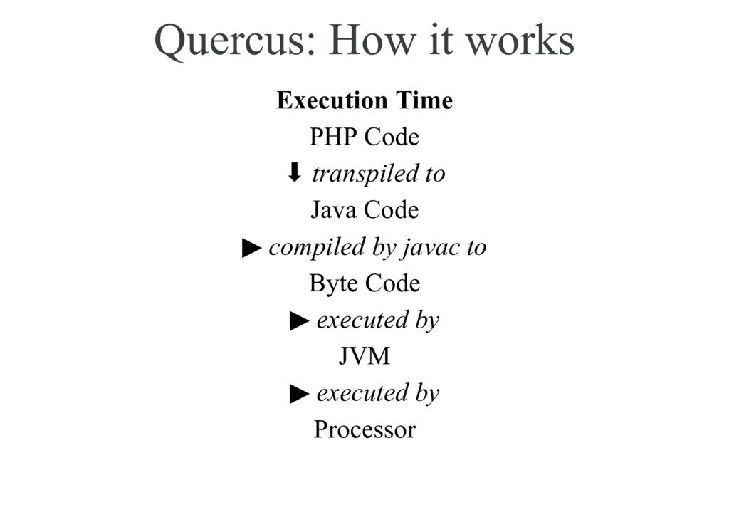 Quercus: How it works Execution Time PHP Code ⬇...