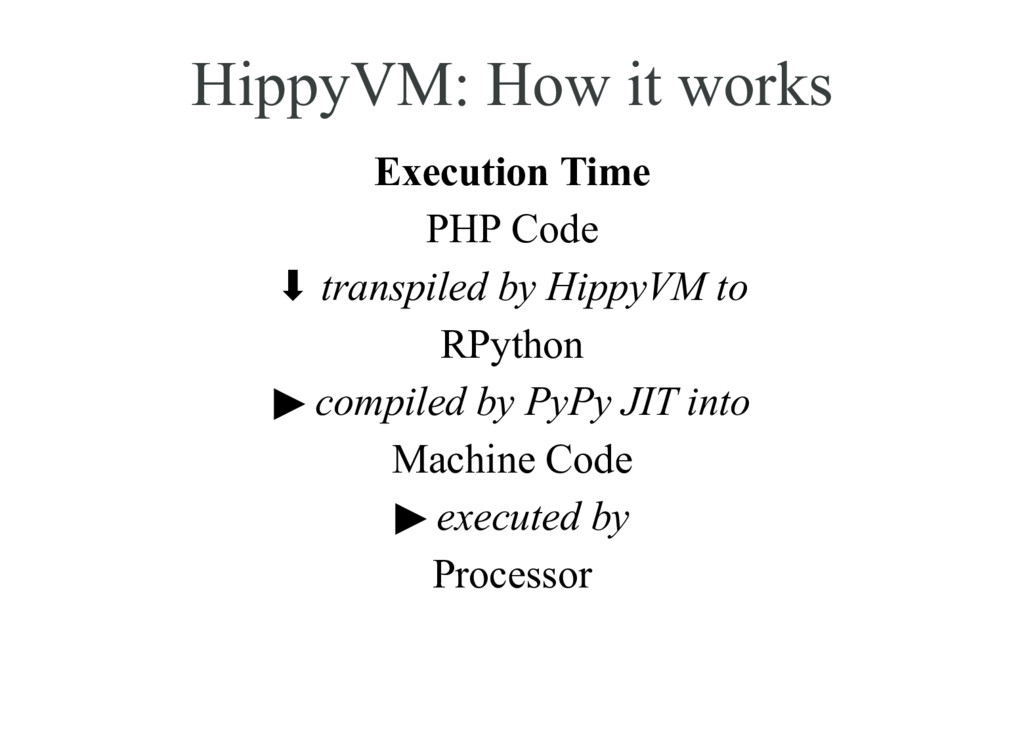 HippyVM: How it works Execution Time PHP Code ⬇...