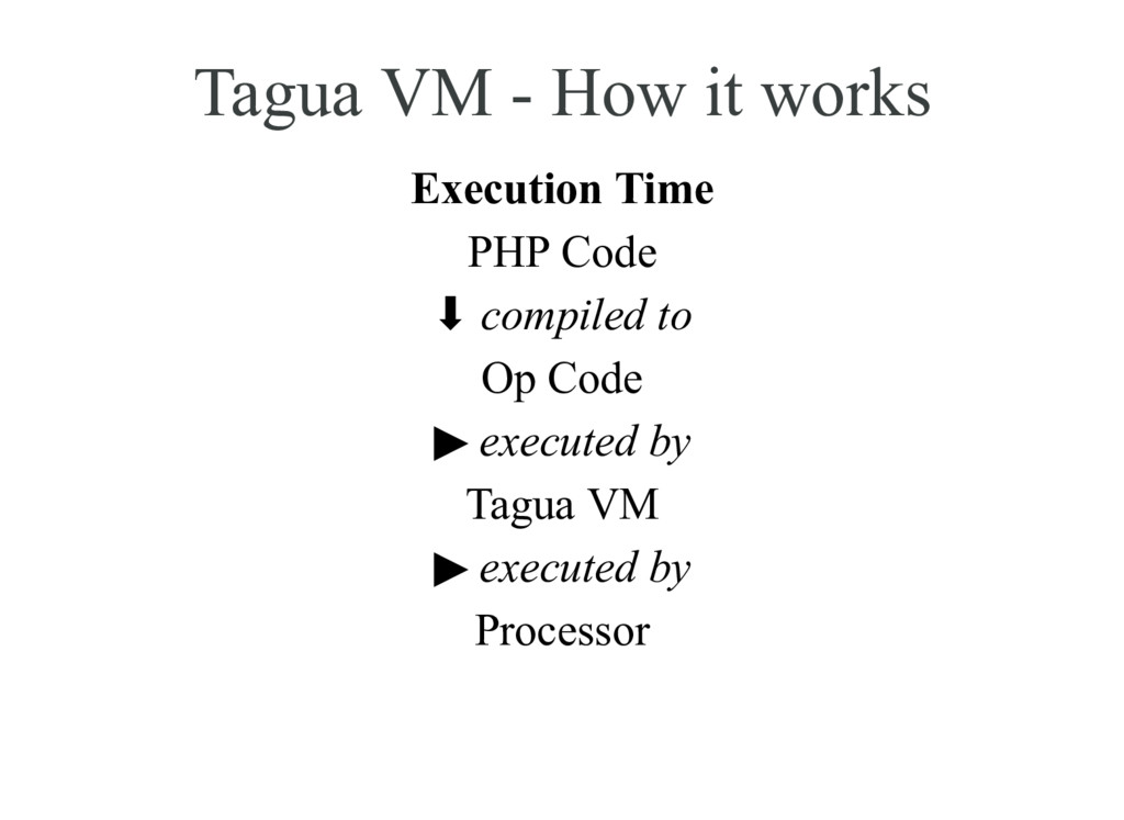Tagua VM - How it works Execution Time PHP Code...