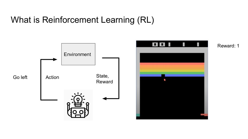 What is Reinforcement Learning (RL) Environment...