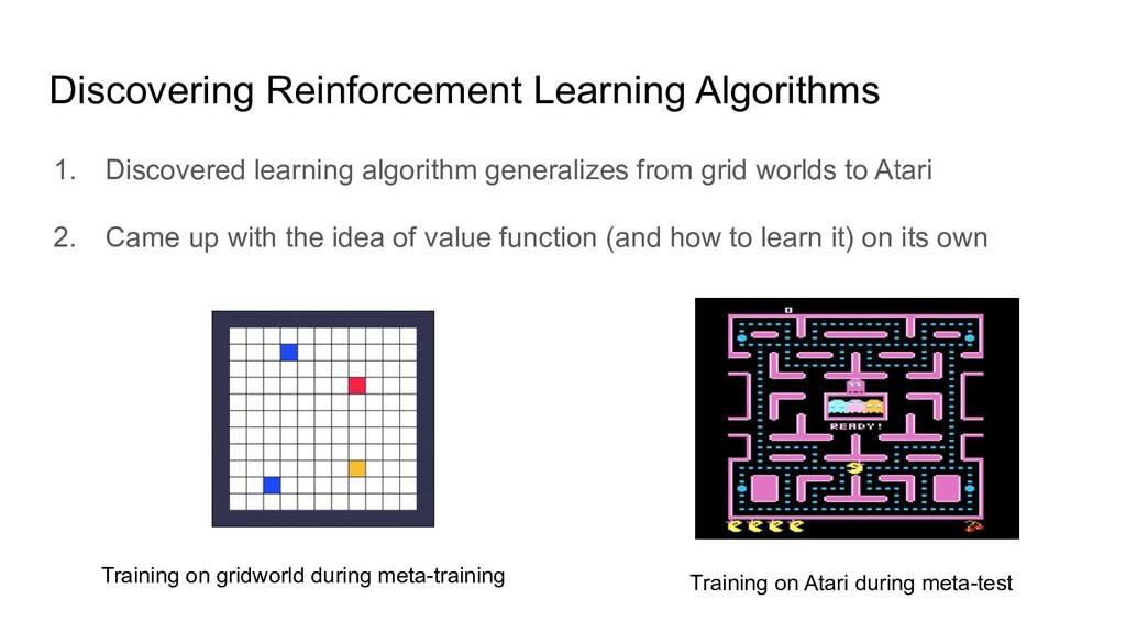 Discovering Reinforcement Learning Algorithms 1...