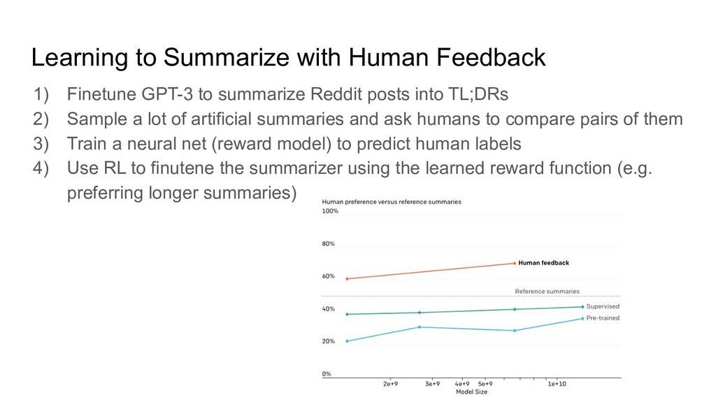 Learning to Summarize with Human Feedback 1) Fi...