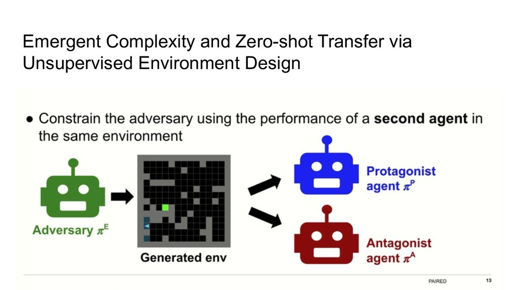 Emergent Complexity and Zero-shot Transfer via ...