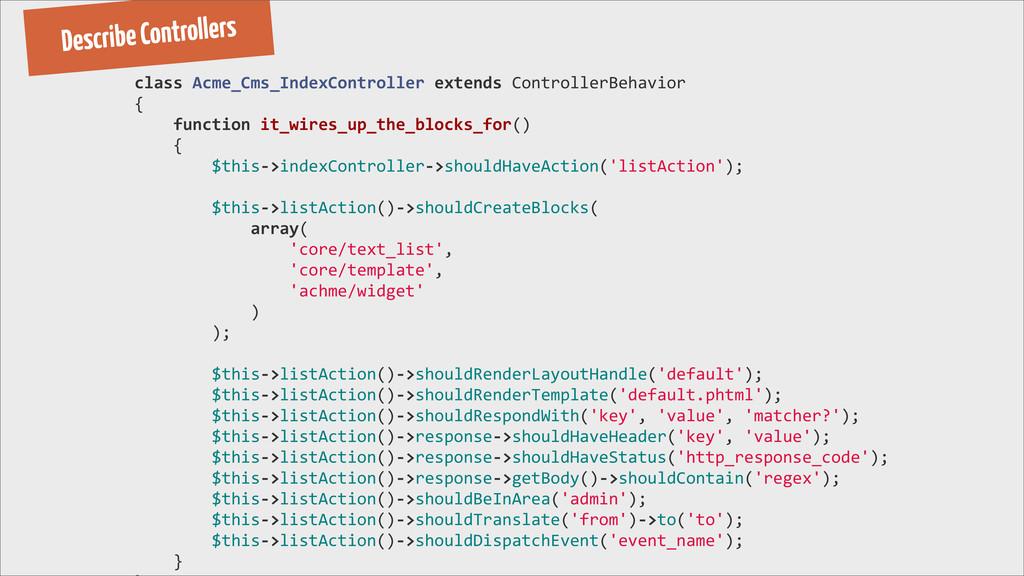Describe Controllers class Acme_Cms_IndexCon...