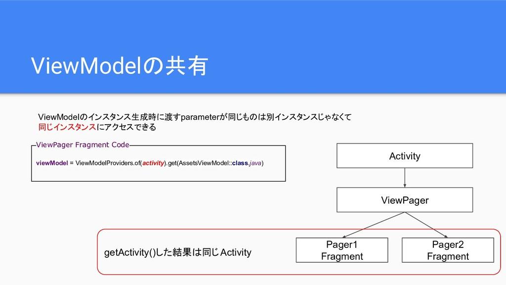 ViewModelの共有 ViewModelのインスタンス生成時に渡すparameterが同じ...