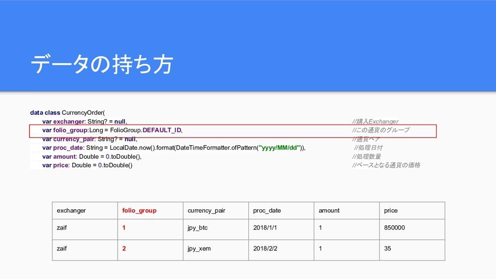 データの持ち方 data class CurrencyOrder( var exchanger...