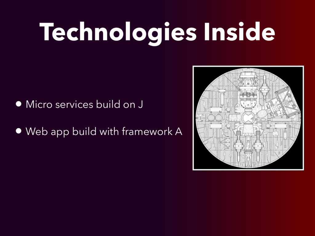 Technologies Inside • Micro services build on J...