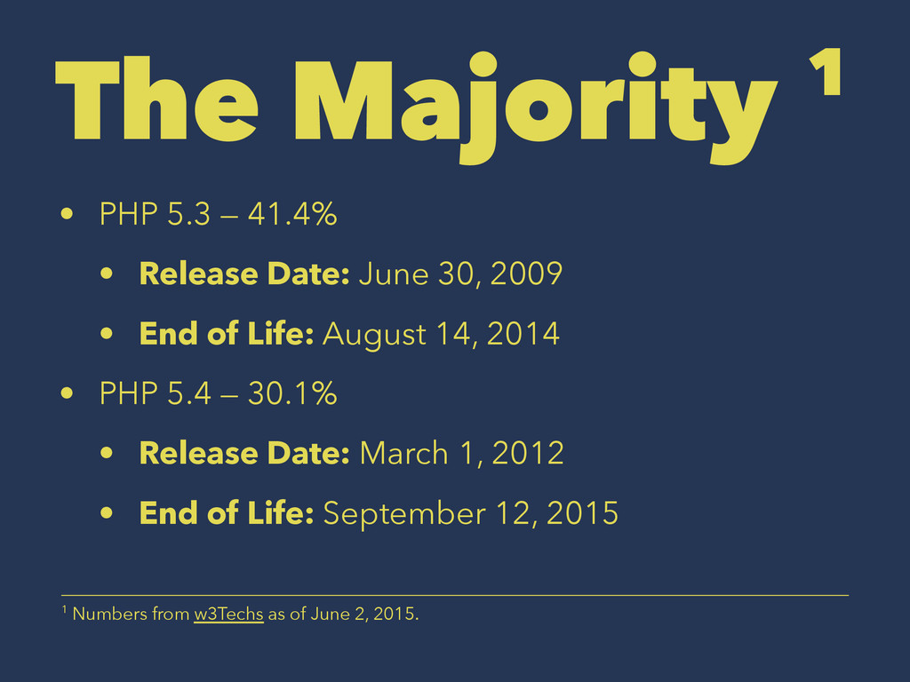 The Majority 1 • PHP 5.3 — 41.4% • Release Date...