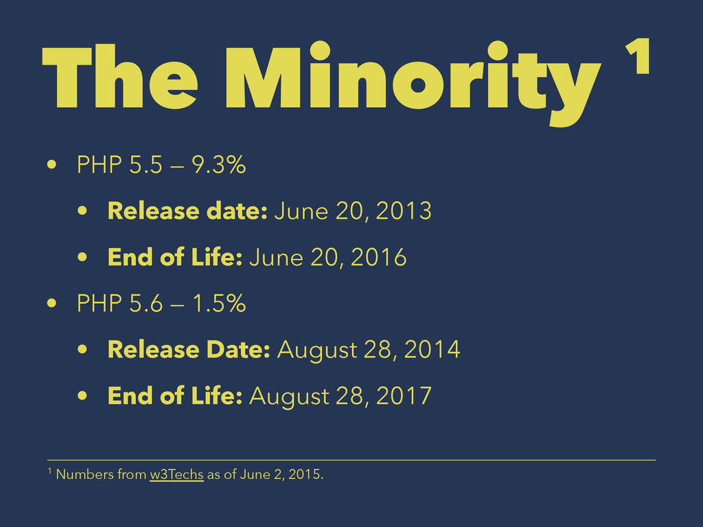 The Minority 1 • PHP 5.5 — 9.3% • Release date:...