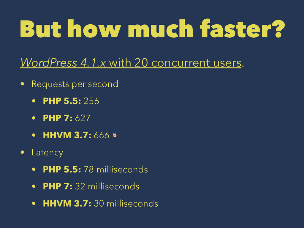 But how much faster? WordPress 4.1.x with 20 co...