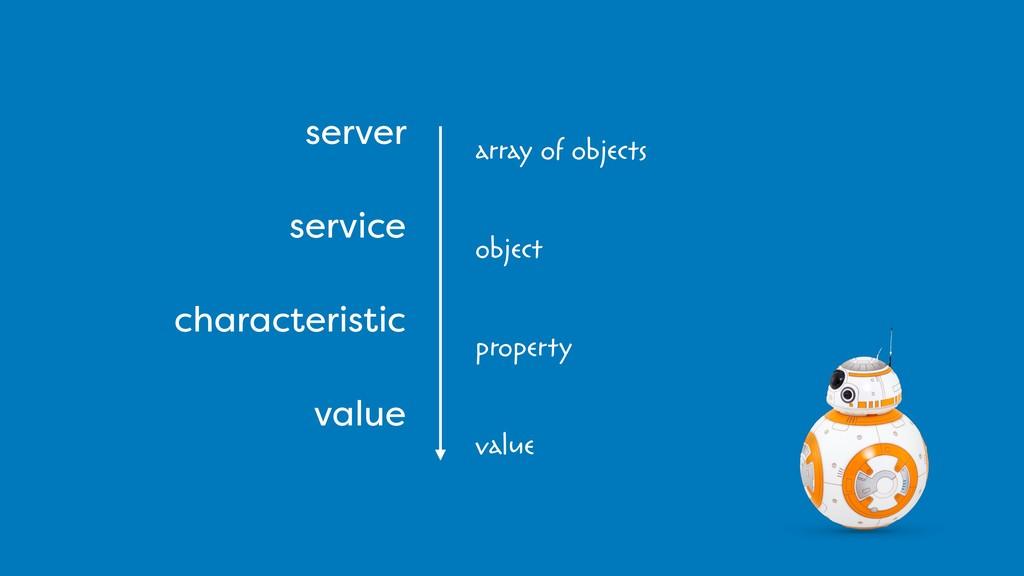 server service characteristic value array of ob...